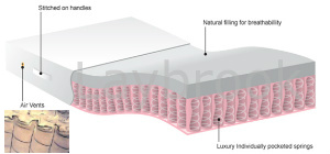 Superior Sprung Mattress